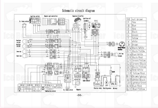ice bear atv wiring diagram ice wiring diagrams 125cc air cooled automatic 3 sd reverse 12 description r12 wirediagram ice bear atv wiring diagram